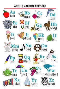 anglų-kalbos-abėcėlė